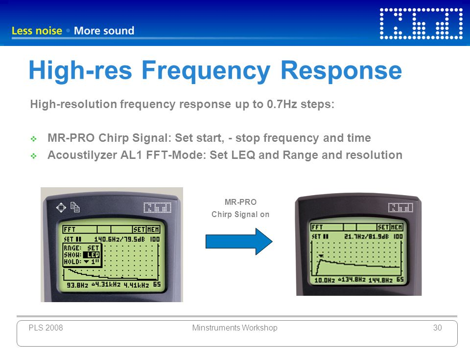 PLS 2008Minstruments Workshop30 High-res Frequency Response High-resolution frequency response up to 0.7Hz steps: MR-PRO Chirp Signal: Set start, - st