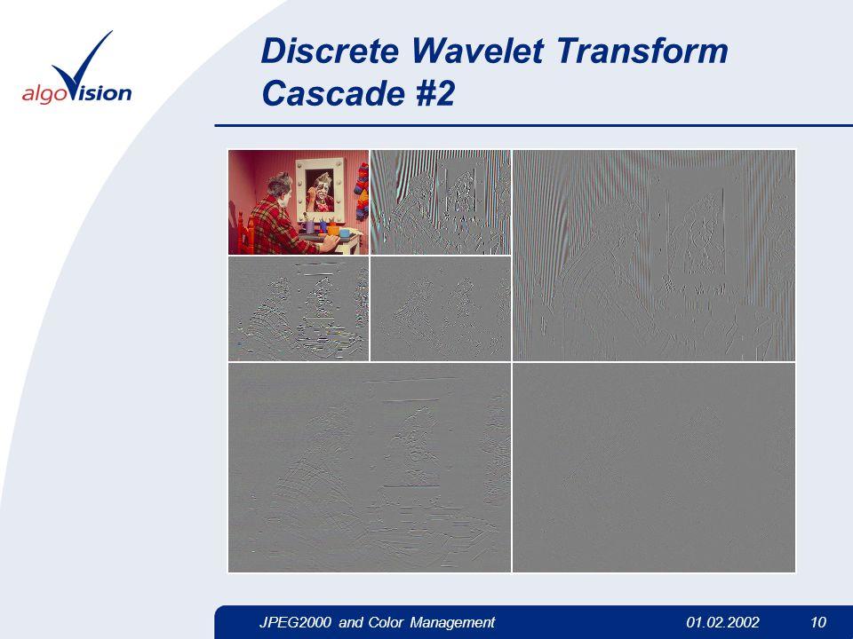 JPEG2000 and Color Management01.02.2002 10 Discrete Wavelet Transform Cascade #2