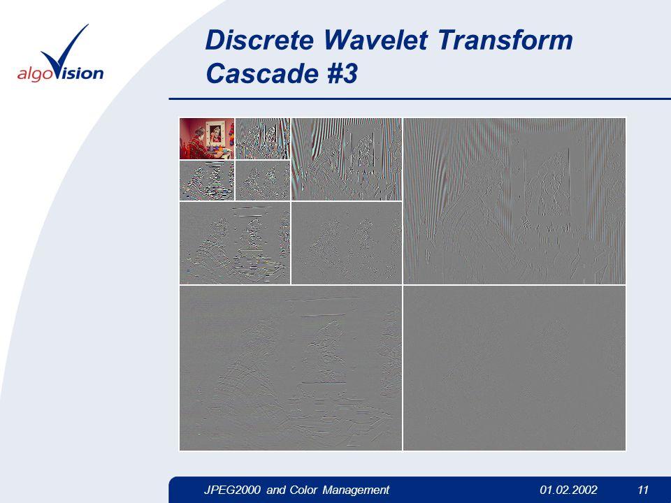 JPEG2000 and Color Management01.02.2002 11 Discrete Wavelet Transform Cascade #3