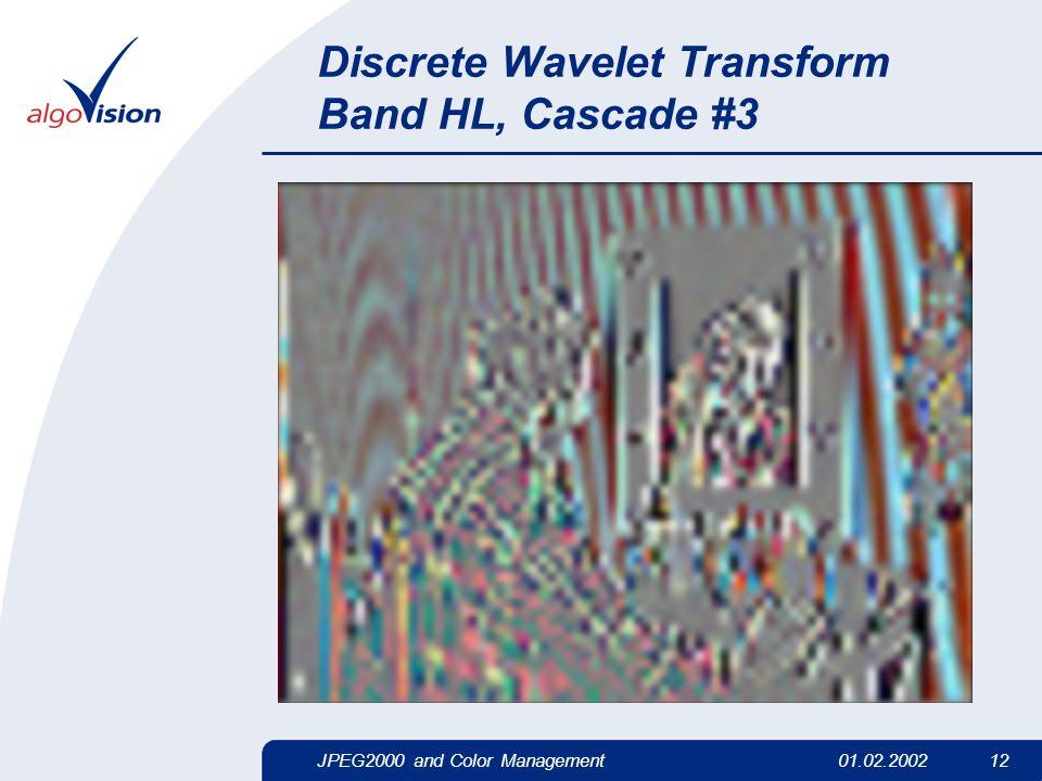 JPEG2000 and Color Management01.02.2002 12 Discrete Wavelet Transform Band HL, Cascade #3