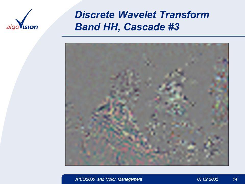 JPEG2000 and Color Management01.02.2002 14 Discrete Wavelet Transform Band HH, Cascade #3