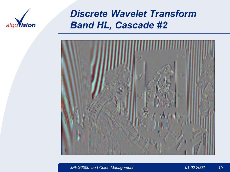 JPEG2000 and Color Management01.02.2002 15 Discrete Wavelet Transform Band HL, Cascade #2