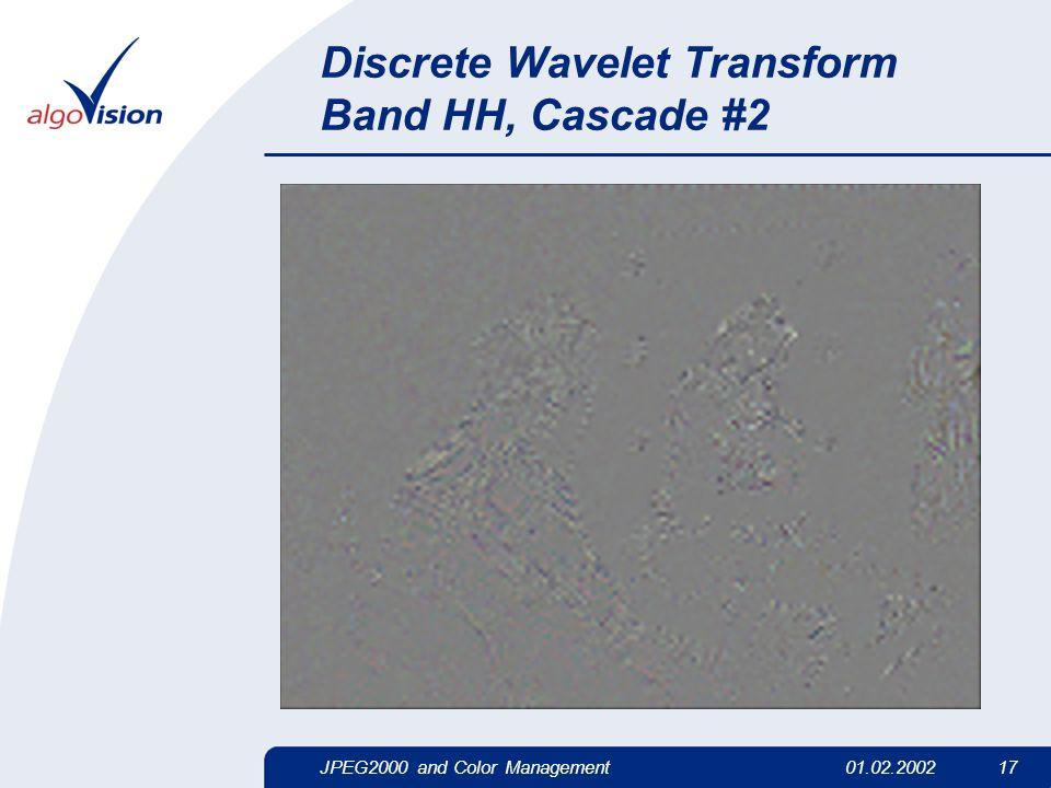 JPEG2000 and Color Management01.02.2002 17 Discrete Wavelet Transform Band HH, Cascade #2