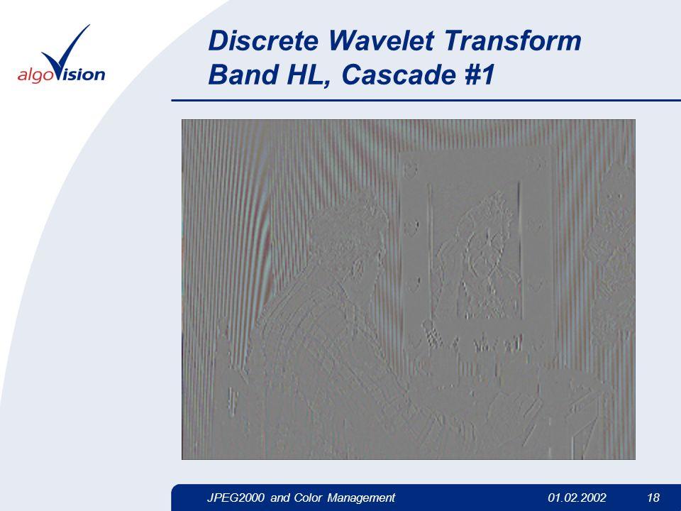 JPEG2000 and Color Management01.02.2002 18 Discrete Wavelet Transform Band HL, Cascade #1
