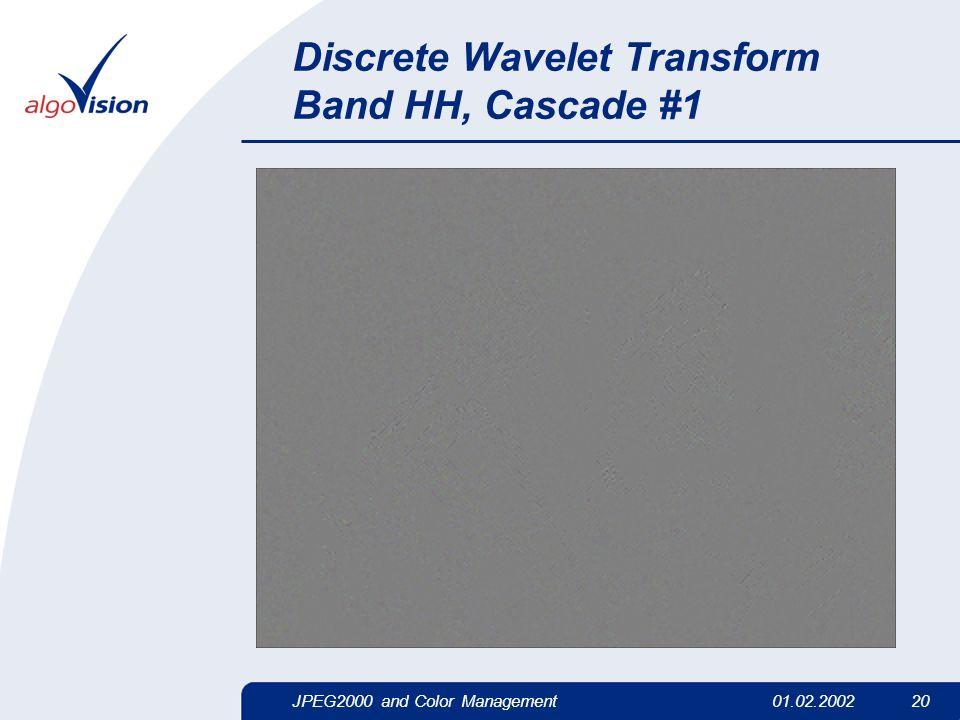 JPEG2000 and Color Management01.02.2002 20 Discrete Wavelet Transform Band HH, Cascade #1