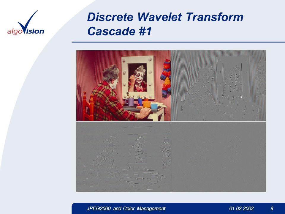 JPEG2000 and Color Management01.02.2002 9 Discrete Wavelet Transform Cascade #1