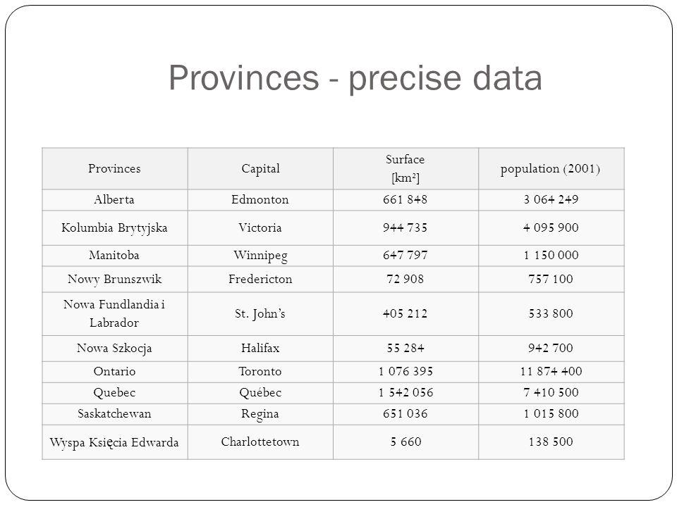 Provinces - precise data ProvincesCapital Surface [km²] population (2001) AlbertaEdmonton661 8483 064 249 Kolumbia BrytyjskaVictoria944 7354 095 900 M