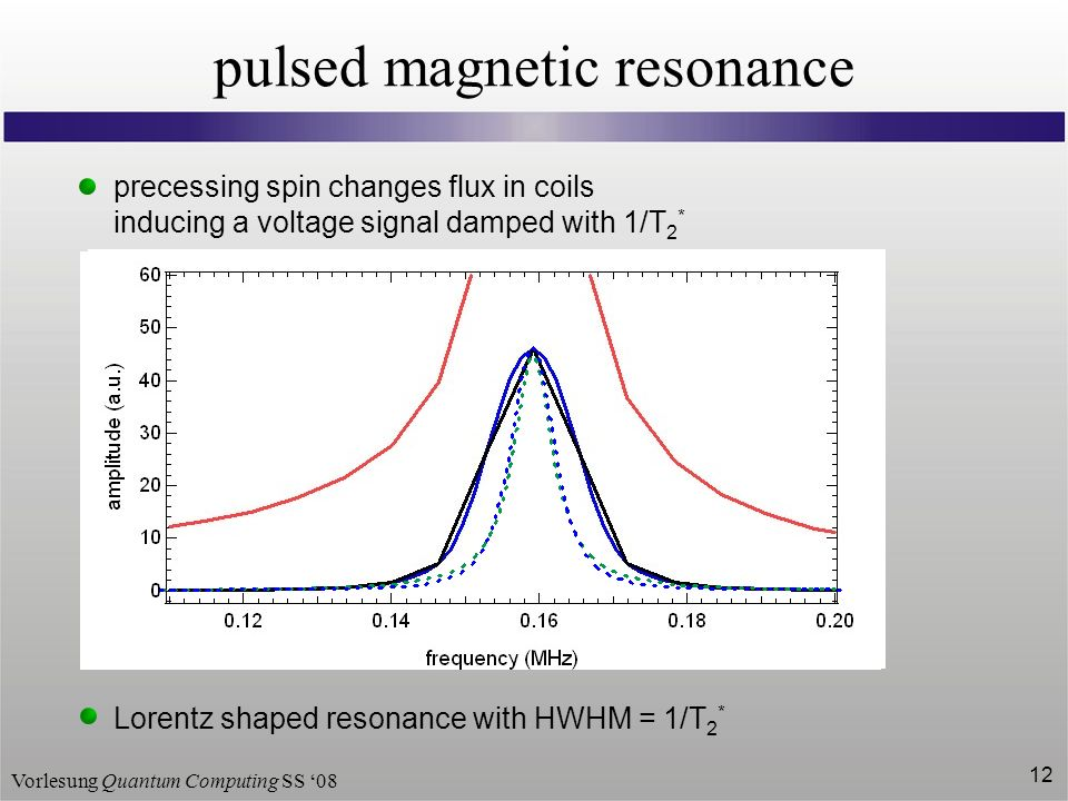 Vorlesung Quantum Computing SS 08 12 pulsed magnetic resonance Lorentz shaped resonance with HWHM = 1/T 2 * precessing spin changes flux in coils inducing a voltage signal damped with 1/T 2 * on resonance off resonance Fast Fourier Transform (FFT) Hanning window + zero filling