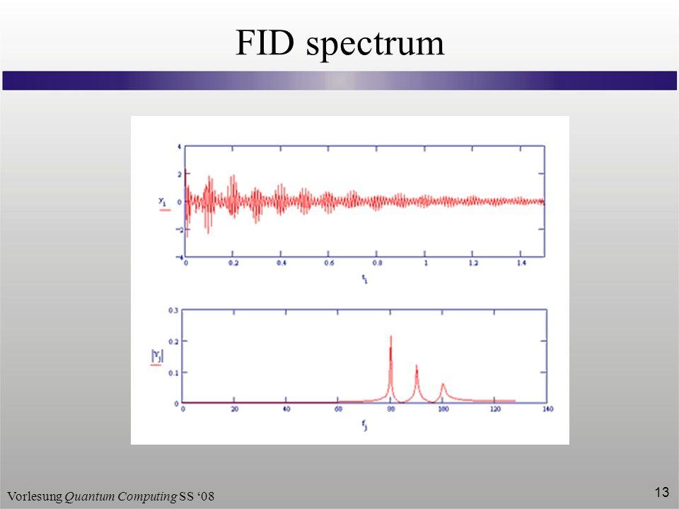Vorlesung Quantum Computing SS 08 13 FID spectrum