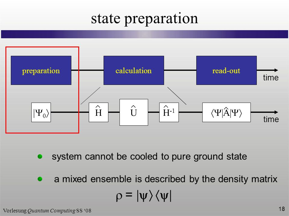 Vorlesung Quantum Computing SS 08 18 state preparation HH -1 calculation U preparation read-out |A| time a mixed ensemble is described by the density matrix = system cannot be cooled to pure ground state