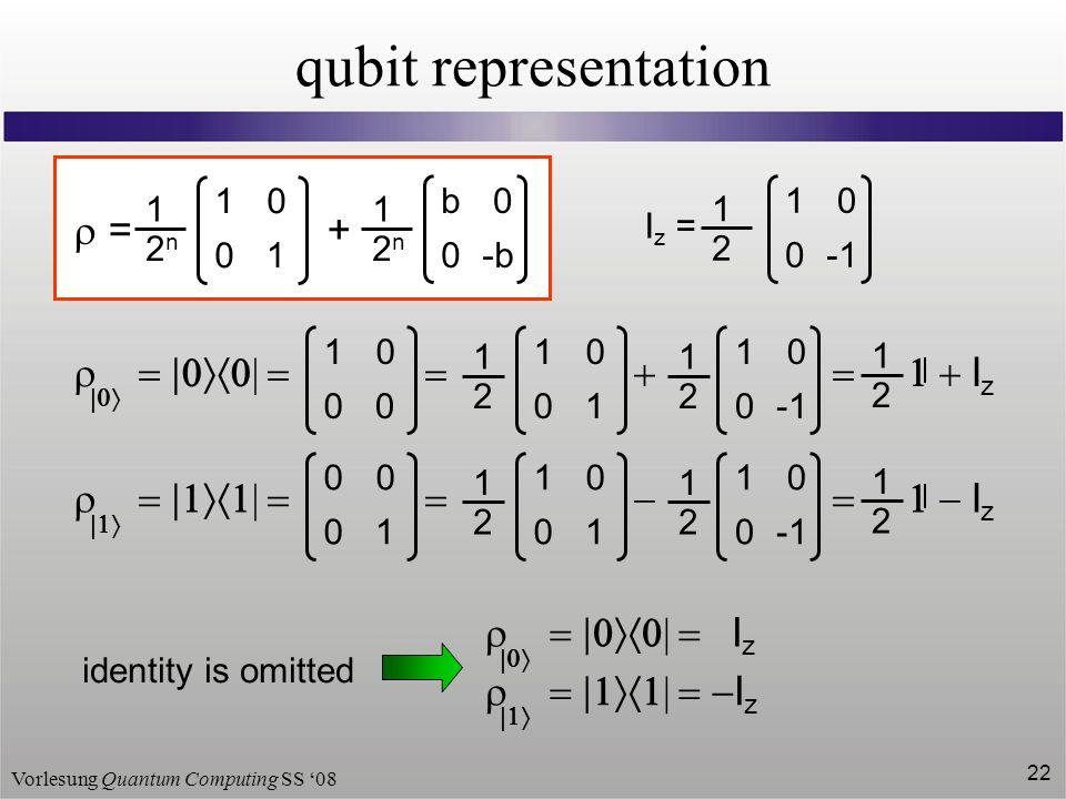 Vorlesung Quantum Computing SS 08 22 qubit representation = + 1 10 0 2n2n 1 b -b0 0 2n2n 1 1 0 0 I z = 2 1 I z 1 00 0 2 1 1 10 0 2 1 1 0 0 2 1 I z 0 1