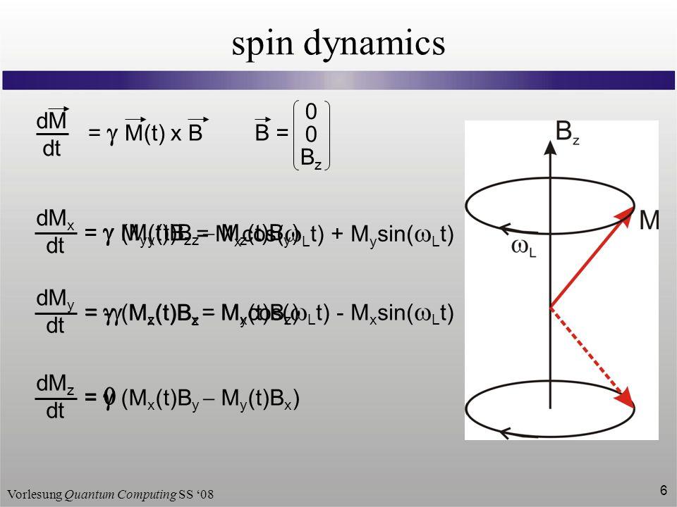 Vorlesung Quantum Computing SS 08 6 spin dynamics dM x dt = (M y (t)B z M z (t)B y ) dM y dt = (M z (t)B x M x (t)B z ) dM z dt = (M x (t)B y M y (t)B