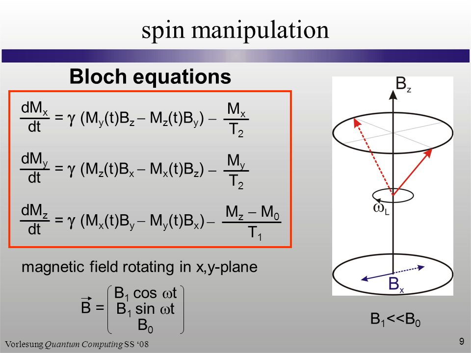 Vorlesung Quantum Computing SS 08 9 spin manipulation Bloch equations dM z dt = (M x (t)B y M y (t)B x ) M z M 0 T1T1 dM x dt = (M y (t)B z M z (t)B y ) MxMx T2T2 dM y dt = (M z (t)B x M x (t)B z ) MyMy T2T2 B = B 1 cos t B 1 sin t B0B0 magnetic field rotating in x,y-plane B 1 <<B 0