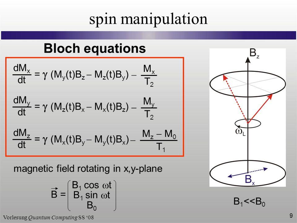 Vorlesung Quantum Computing SS 08 9 spin manipulation Bloch equations dM z dt = (M x (t)B y M y (t)B x ) M z M 0 T1T1 dM x dt = (M y (t)B z M z (t)B y