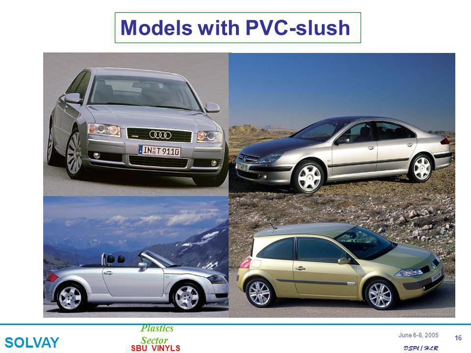 DSPl / HLR Plastics Sector SOLVAY SBU VINYLS 16 June 6-8, 2005 Models with PVC-slush