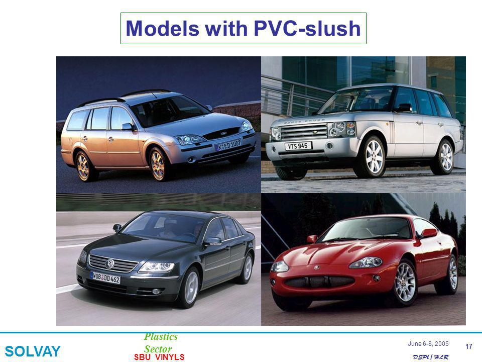 DSPl / HLR Plastics Sector SOLVAY SBU VINYLS 17 June 6-8, 2005 Models with PVC-slush