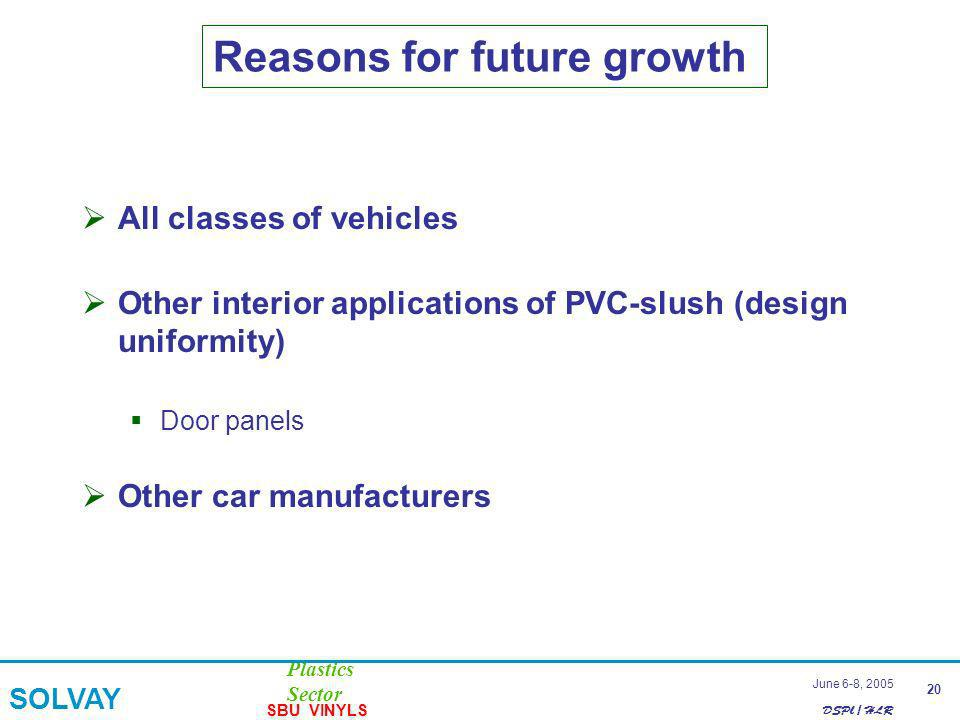 DSPl / HLR Plastics Sector SOLVAY SBU VINYLS 20 June 6-8, 2005 Reasons for future growth All classes of vehicles Other interior applications of PVC-slush (design uniformity) Door panels Other car manufacturers