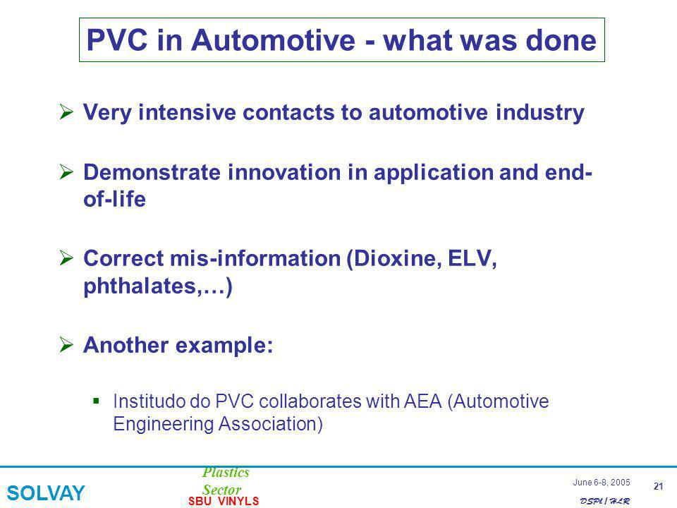 DSPl / HLR Plastics Sector SOLVAY SBU VINYLS 21 June 6-8, 2005 PVC in Automotive - what was done Very intensive contacts to automotive industry Demonstrate innovation in application and end- of-life Correct mis-information (Dioxine, ELV, phthalates,…) Another example: Institudo do PVC collaborates with AEA (Automotive Engineering Association)