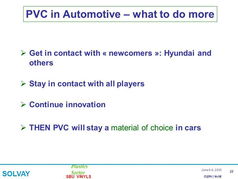 DSPl / HLR Plastics Sector SOLVAY SBU VINYLS 22 June 6-8, 2005 PVC in Automotive – what to do more Get in contact with « newcomers »: Hyundai and others Stay in contact with all players Continue innovation THEN PVC will stay a material of choice in cars