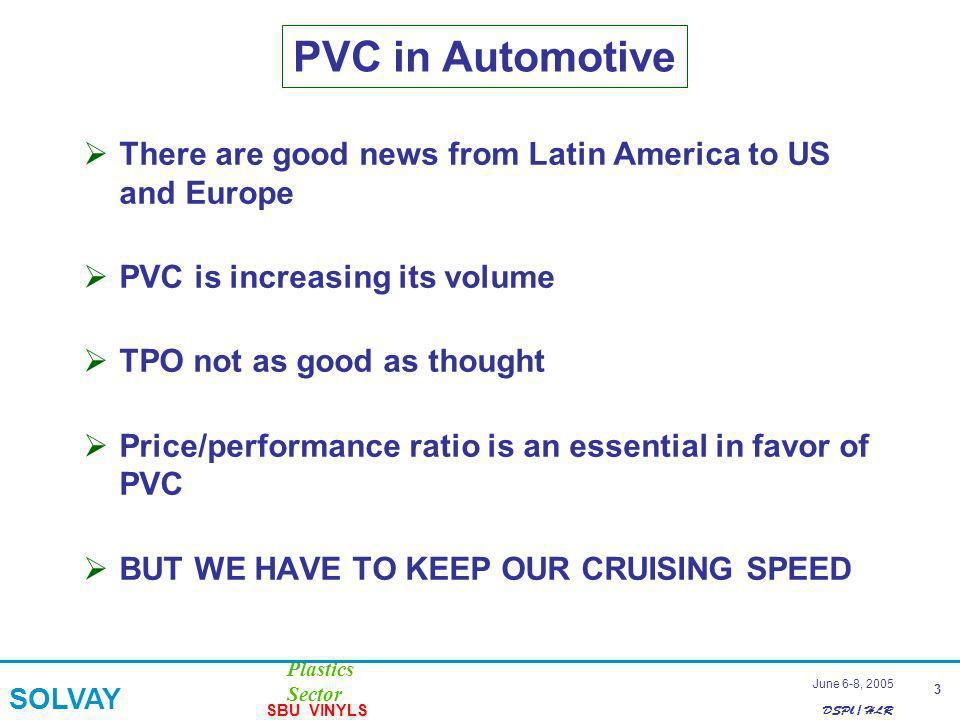 DSPl / HLR Plastics Sector SOLVAY SBU VINYLS 4 June 6-8, 2005 PVC in Automotive What was the background .