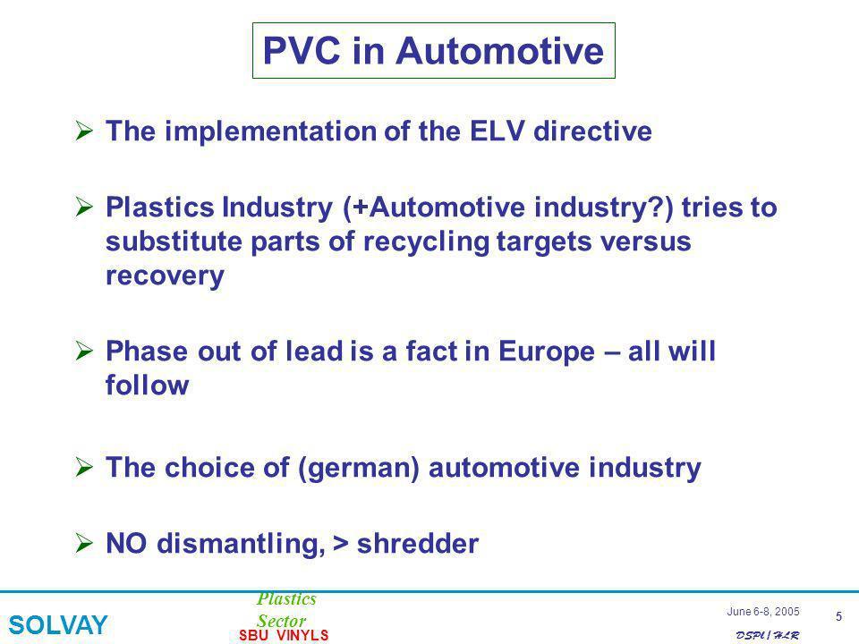 DSPl / HLR Plastics Sector SOLVAY SBU VINYLS 16 June 6-8, 2005 Models with PVC-slush