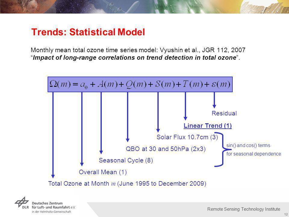 Institut für Methodik der Fernerkundung bzw. Deutsches Fernerkundungsdatenzentrum Folie 12 12 Remote Sensing Technology Institute Trends: Statistical