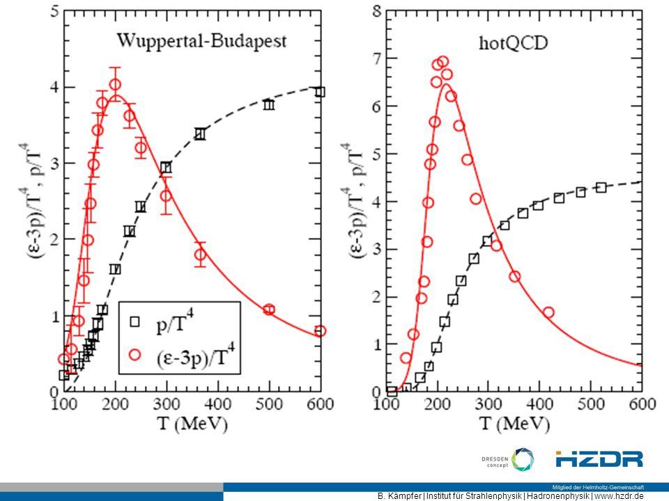 B. Kämpfer | Institut für Strahlenphysik | Hadronenphysik | www.hzdr.de