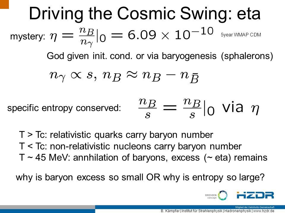 B. Kämpfer | Institut für Strahlenphysik | Hadronenphysik | www.hzdr.de Driving the Cosmic Swing: eta mystery: 5year WMAP CDM God given init. cond. or