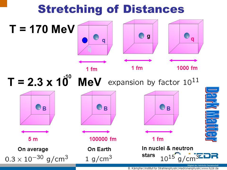Stretching of Distances T = 170 MeV 5 m1 fm100000 fm 1 fm q q g 1000 fm q T = 2.3 x 10 MeV -10 On averageOn Earth In nuclei & neutron stars BBB