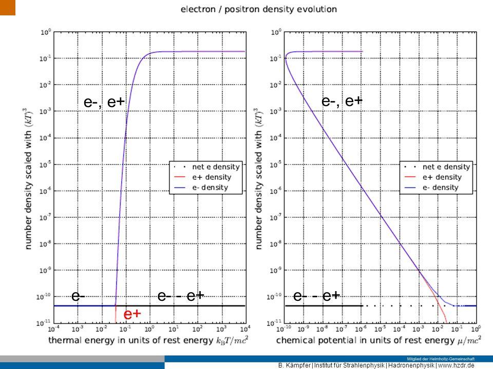 B. Kämpfer | Institut für Strahlenphysik | Hadronenphysik | www.hzdr.de e-, e+ e- - e+e- e+ e- - e+ e-, e+