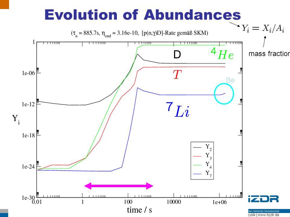 B. Kämpfer | Institut für Strahlenphysik | Hadronenphysik | www.hzdr.de Evolution of Abundances D Be mass fraction