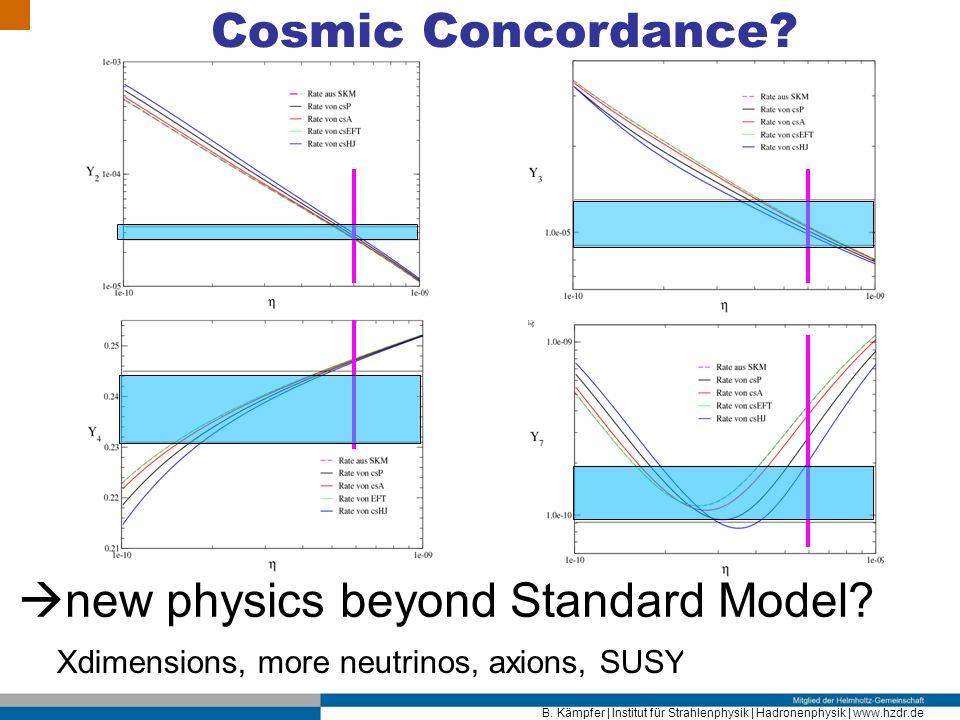 B. Kämpfer | Institut für Strahlenphysik | Hadronenphysik | www.hzdr.de Cosmic Concordance? new physics beyond Standard Model? Xdimensions, more neutr