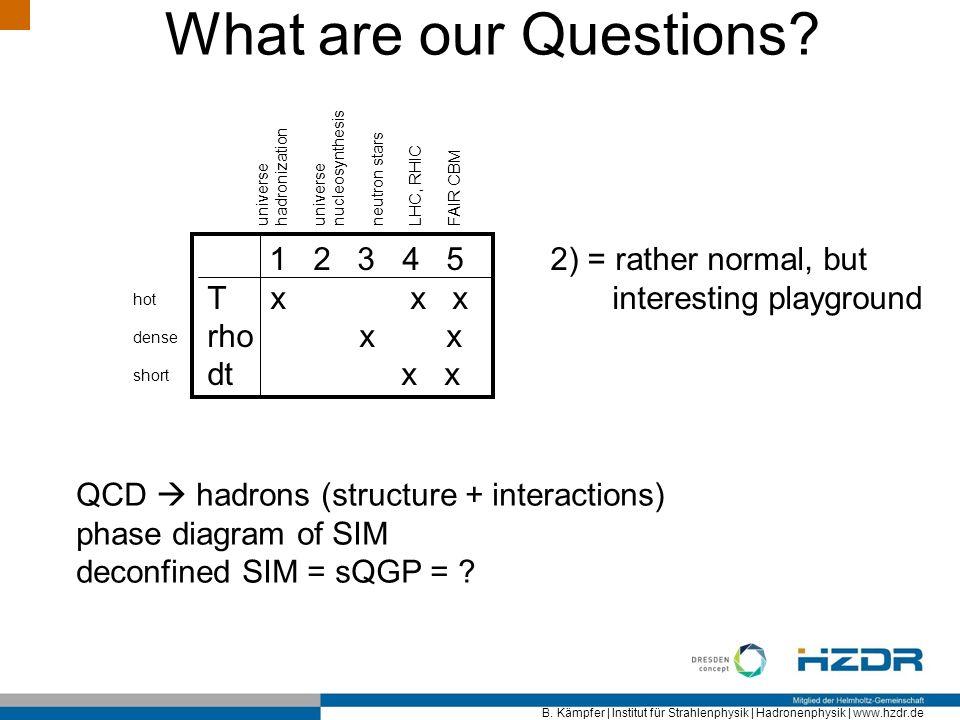 B. Kämpfer | Institut für Strahlenphysik | Hadronenphysik | www.hzdr.de 2) = rather normal, but interesting playground 1 2 3 4 5 T x x x rho x x dt x
