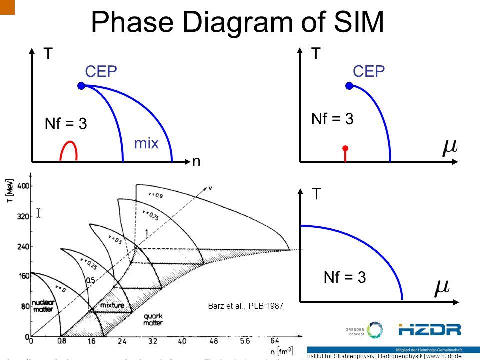 B. Kämpfer | Institut für Strahlenphysik | Hadronenphysik | www.hzdr.de Barz et al., PLB 1987 T CEP Nf = 3 T n CEP mix Nf = 3 T Phase Diagram of SIM
