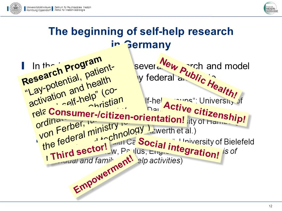 Zentrum für Psychosoziale Medizin Institut für Medizin-Soziologie 12 The beginning of self-help research in Germany In the late 70s and 80s several research and model projects, usually funded by federal and state ministries, e.g.: Psychosocial-therapeutic self-help groups; University of Gießen 1977-1981, (Moeller, Daum, Matzat) Health-related self-help groups, University of Hamburg 1979-1983, (Trojan, Deneke, Itzwerth et al.) Self-help in the Health Care System, University of Bielefeld 1979-1983, (Grunow, Paulus, Engfer et al.) (Analysis of individual and family self-help activities) Research Program Lay-potential, patient- activation and health related self-help (co- ordinated by Christian von Ferber, funded by the federal ministry for research and technology ) Research Program Lay-potential, patient- activation and health related self-help (co- ordinated by Christian von Ferber, funded by the federal ministry for research and technology ) New Public Health.