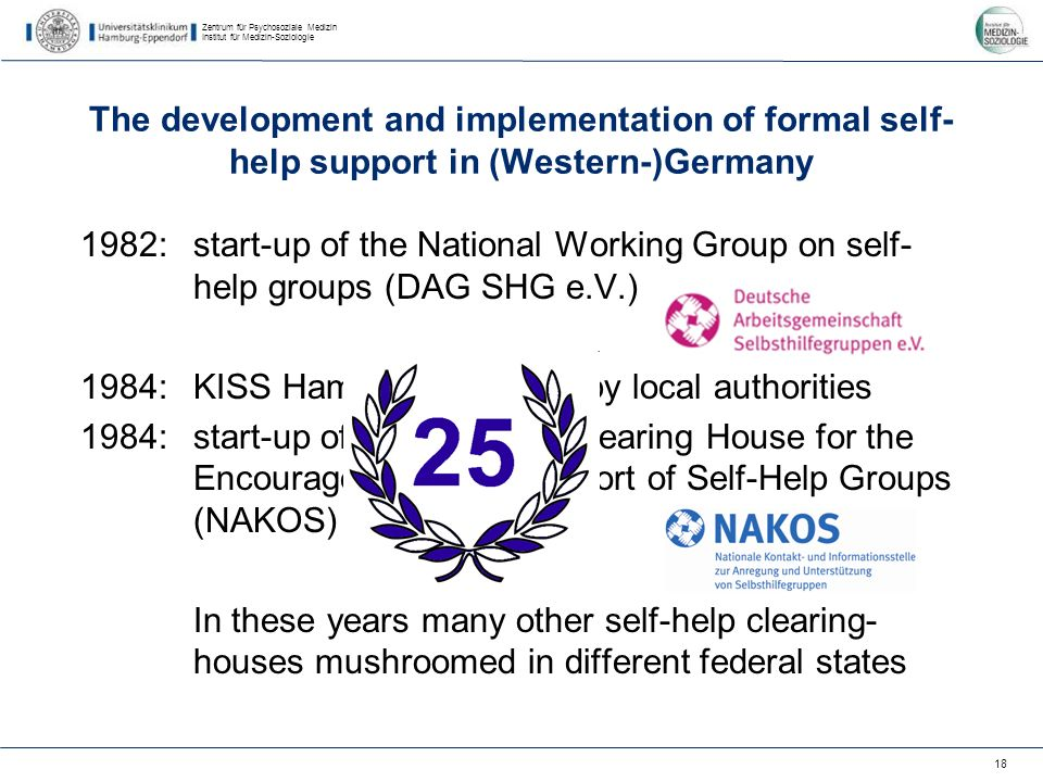 Zentrum für Psychosoziale Medizin Institut für Medizin-Soziologie 18 The development and implementation of formal self- help support in (Western-)Germany 1982: start-up of the National Working Group on self- help groups (DAG SHG e.V.) 1984: KISS Hamburg is funded by local authorities 1984: start-up of The National Clearing House for the Encouragement and Support of Self-Help Groups (NAKOS) In these years many other self-help clearing- houses mushroomed in different federal states