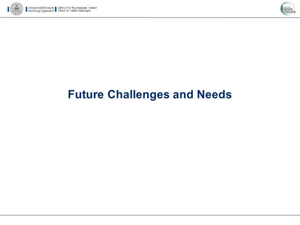 Zentrum für Psychosoziale Medizin Institut für Medizin-Soziologie Future Challenges and Needs