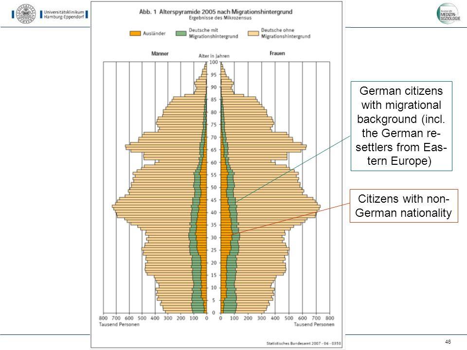 Zentrum für Psychosoziale Medizin Institut für Medizin-Soziologie 46 German citizens with migrational background (incl. the German re- settlers from E
