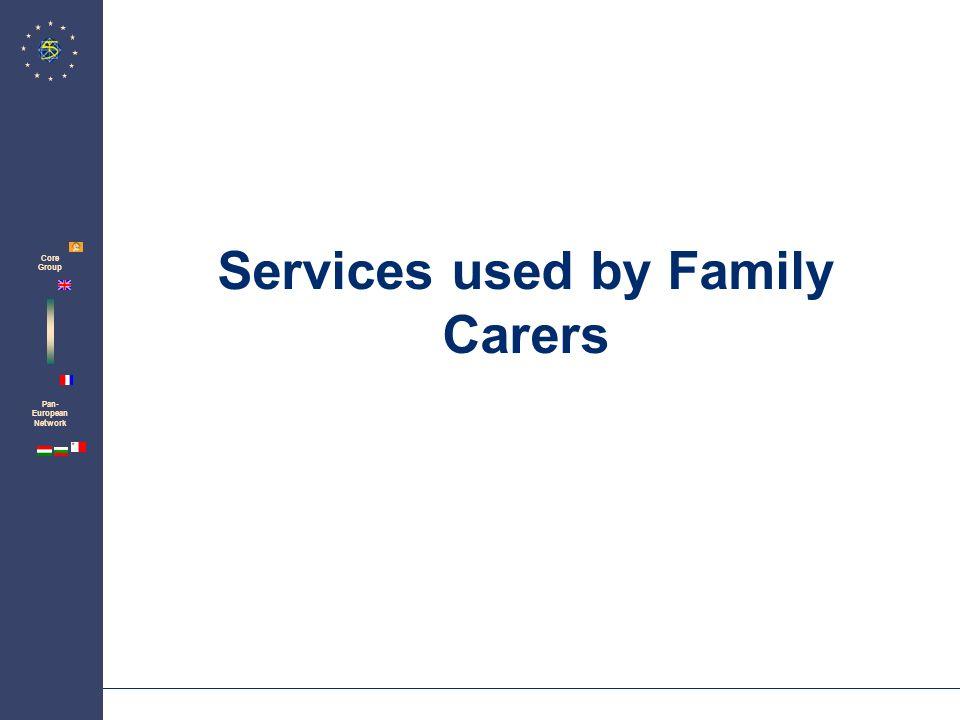 Zentrum für Psychosoziale Medizin Institut für Medizin-Soziologie Services used by Family Carers Pan- European Network Core Group