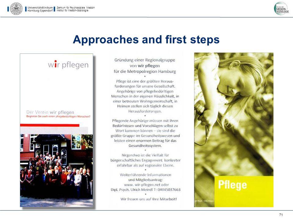 Zentrum für Psychosoziale Medizin Institut für Medizin-Soziologie 71 Approaches and first steps