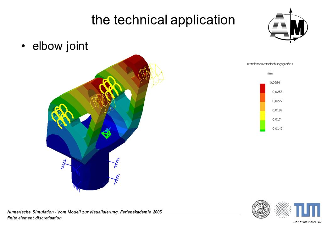 Christian Maier 42 Numerische Simulation - Vom Modell zur Visualisierung, Ferienakademie 2005 finite element discretisation the technical application
