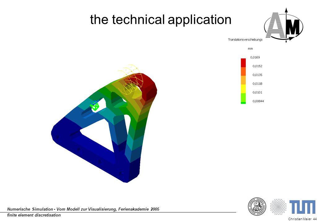 Christian Maier 44 Numerische Simulation - Vom Modell zur Visualisierung, Ferienakademie 2005 finite element discretisation the technical application