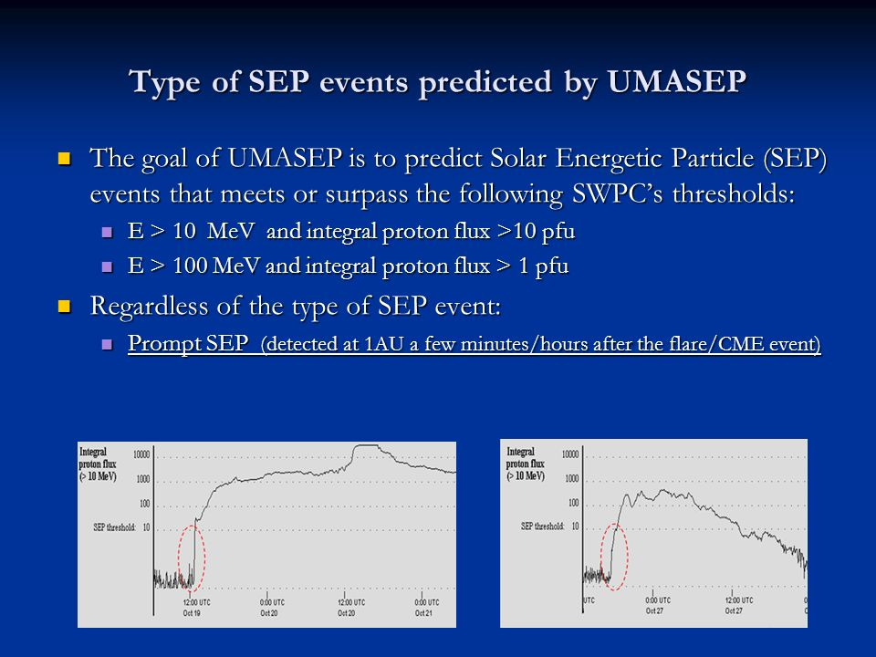 Type of SEP events predicted by UMASEP The goal of UMASEP is to predict Solar Energetic Particle (SEP) events that meets or surpass the following SWPCs thresholds: The goal of UMASEP is to predict Solar Energetic Particle (SEP) events that meets or surpass the following SWPCs thresholds: E > 10 MeV and integral proton flux >10 pfu E > 10 MeV and integral proton flux >10 pfu E > 100 MeV and integral proton flux > 1 pfu E > 100 MeV and integral proton flux > 1 pfu Regardless of the type of SEP event: Regardless of the type of SEP event: Prompt SEP (detected at 1AU a few minutes/hours after the flare/CME event) Prompt SEP (detected at 1AU a few minutes/hours after the flare/CME event)