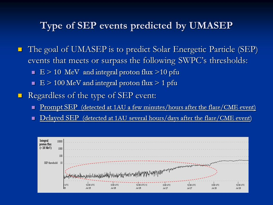 Type of SEP events predicted by UMASEP The goal of UMASEP is to predict Solar Energetic Particle (SEP) events that meets or surpass the following SWPCs thresholds: The goal of UMASEP is to predict Solar Energetic Particle (SEP) events that meets or surpass the following SWPCs thresholds: E > 10 MeV and integral proton flux >10 pfu E > 10 MeV and integral proton flux >10 pfu E > 100 MeV and integral proton flux > 1 pfu E > 100 MeV and integral proton flux > 1 pfu Regardless of the type of SEP event: Regardless of the type of SEP event: Prompt SEP (detected at 1AU a few minutes/hours after the flare/CME event) Prompt SEP (detected at 1AU a few minutes/hours after the flare/CME event) Delayed SEP (detected at 1AU several hours/days after the flare/CME event) Delayed SEP (detected at 1AU several hours/days after the flare/CME event)