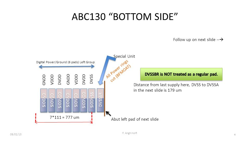 ABC130 BOTTOM SIDE 08/02/13 F. Anghinolfi Follow up on next slide -- Digital Power/Ground (6 pads) Left Group SIOGND SIOVDD SIODVDD SIOGND SIOVDD SIOD