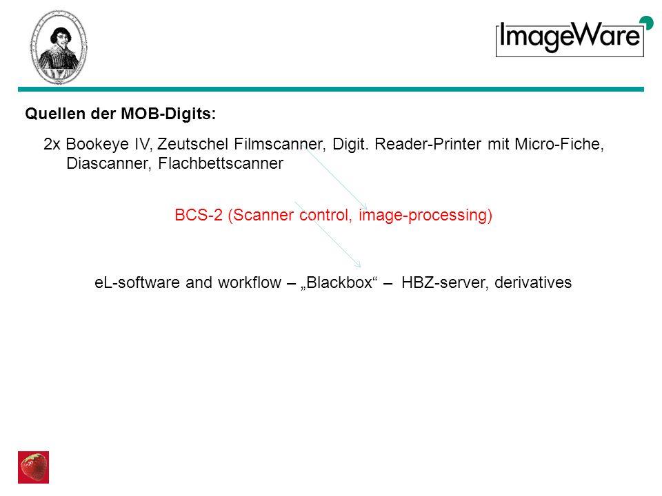 Quellen der MOB-Digits: 2x Bookeye IV, Zeutschel Filmscanner, Digit.