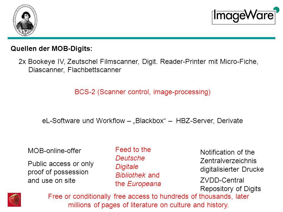 Quellen der MOB-Digits: 2x Bookeye IV, Zeutschel Filmscanner, Digit. Reader-Printer mit Micro-Fiche, Diascanner, Flachbettscanner BCS-2 (Scanner contr