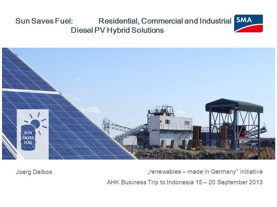 SMA Solar Technology AG...