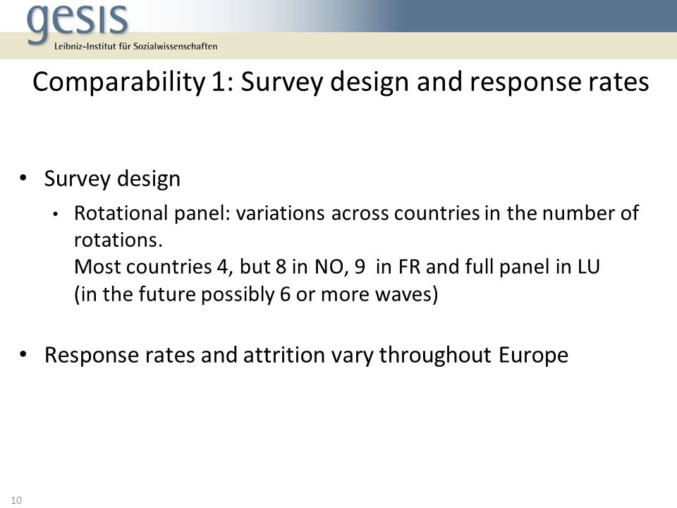 Survey design Rotational panel: variations across countries in the number of rotations.