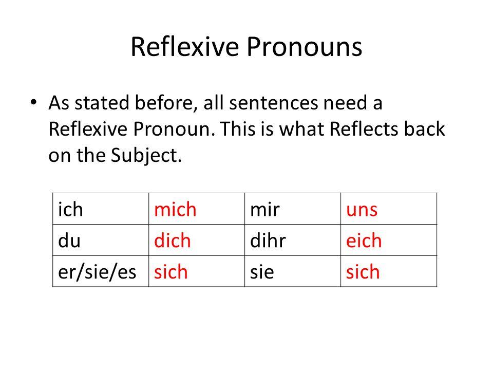 Reflexive Pronouns As stated before, all sentences need a Reflexive Pronoun.